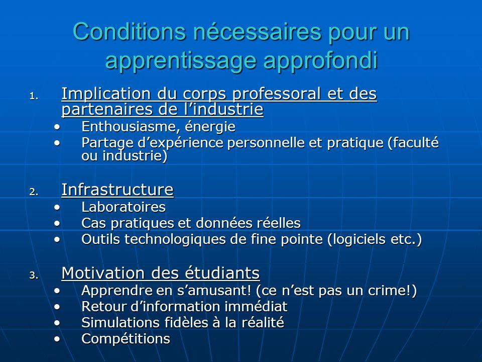 Conditions nécessaires pour un apprentissage approfondi 1.