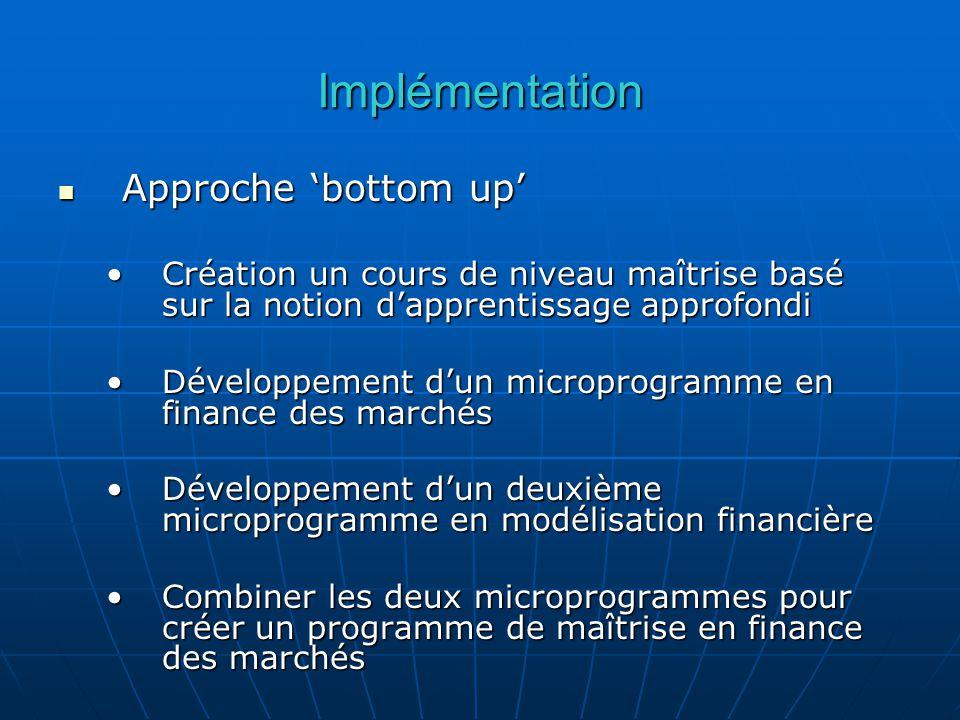 Implémentation Approche bottom up Approche bottom up Création un cours de niveau maîtrise basé sur la notion dapprentissage approfondiCréation un cours de niveau maîtrise basé sur la notion dapprentissage approfondi Développement dun microprogramme en finance des marchésDéveloppement dun microprogramme en finance des marchés Développement dun deuxième microprogramme en modélisation financièreDéveloppement dun deuxième microprogramme en modélisation financière Combiner les deux microprogrammes pour créer un programme de maîtrise en finance des marchésCombiner les deux microprogrammes pour créer un programme de maîtrise en finance des marchés