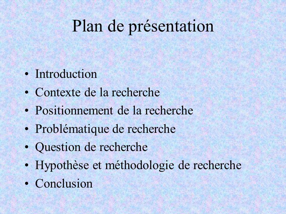 Plan de présentation Introduction Contexte de la recherche Positionnement de la recherche Problématique de recherche Question de recherche Hypothèse e