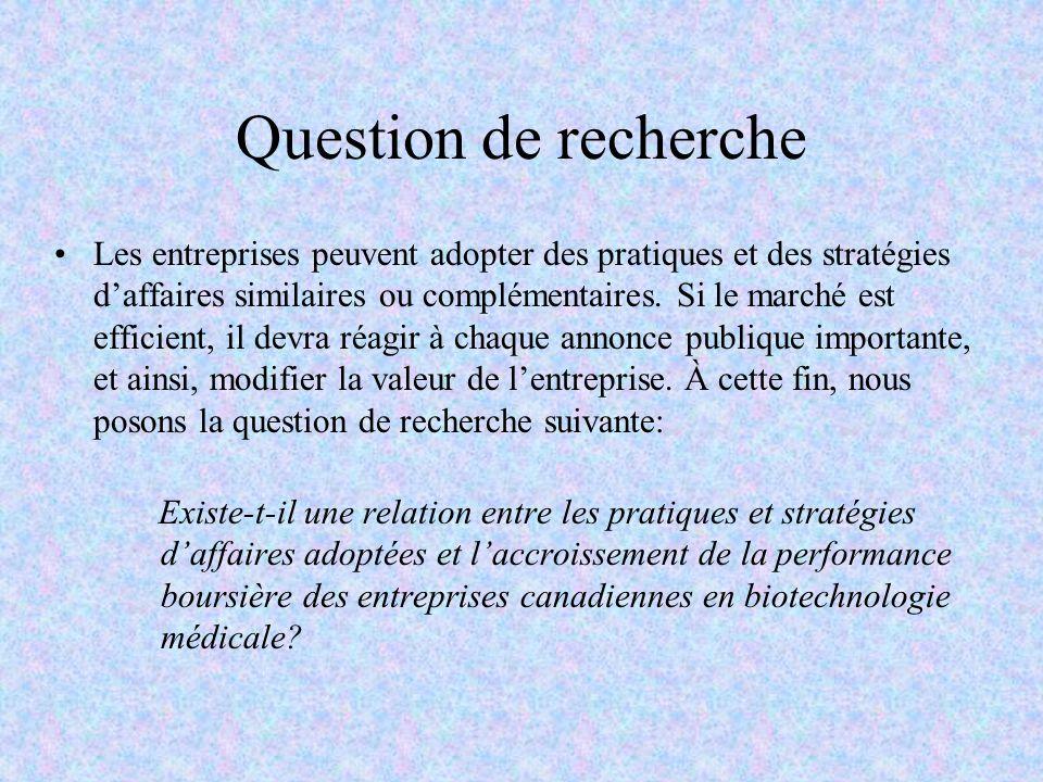 Question de recherche Les entreprises peuvent adopter des pratiques et des stratégies daffaires similaires ou complémentaires. Si le marché est effici