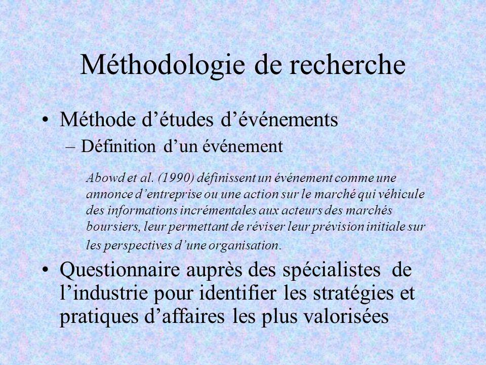 Méthodologie de recherche Méthode détudes dévénements –Définition dun événement Questionnaire auprès des spécialistes de lindustrie pour identifier le