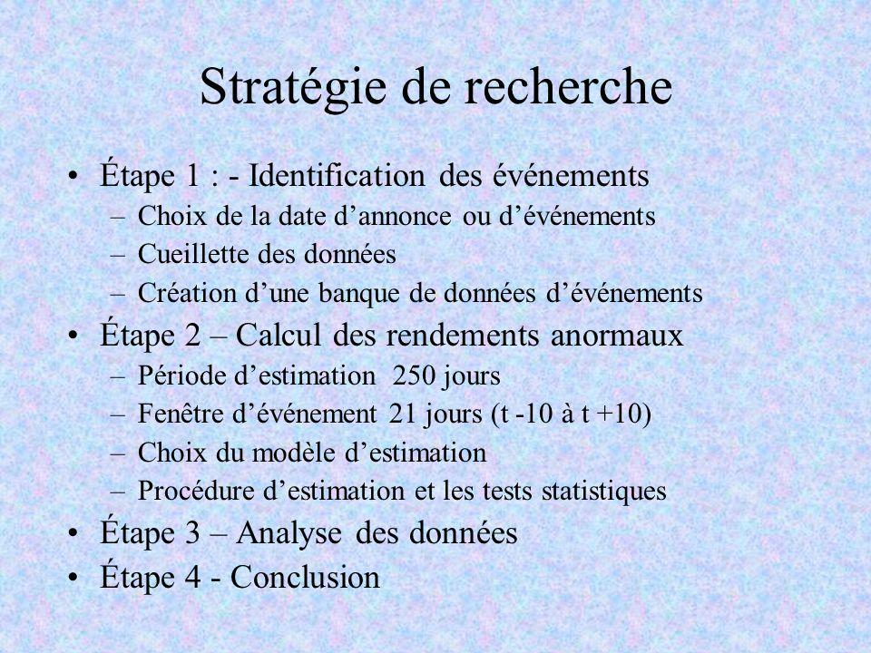 Stratégie de recherche Étape 1 : - Identification des événements –Choix de la date dannonce ou dévénements –Cueillette des données –Création dune banq