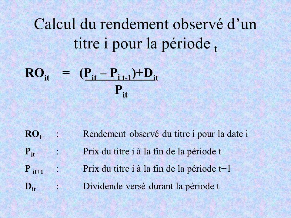 Calcul du rendement observé dun titre i pour la période t RO it = (P it – P i t-1 )+D it P it RO it : Rendement observé du titre i pour la date i P it