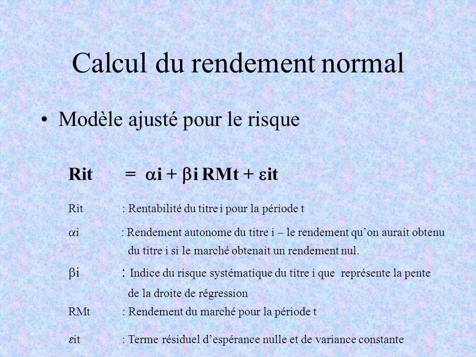 Calcul du rendement normal Modèle ajusté pour le risque Rit = i + i RMt + it Rit : Rentabilité du titre i pour la période t i : Rendement autonome du
