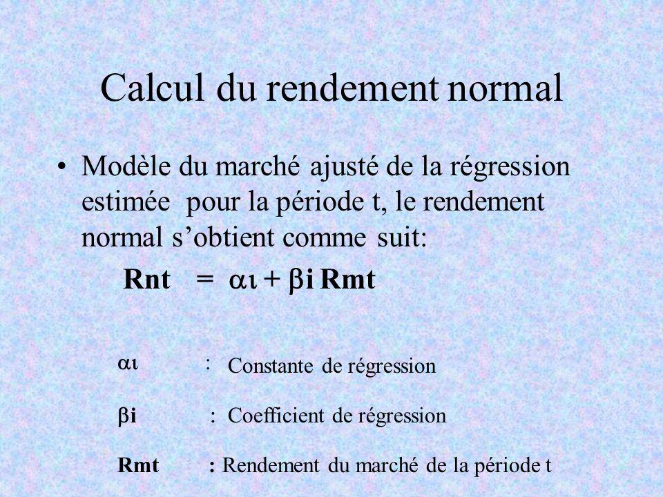 Calcul du rendement normal Modèle du marché ajusté de la régression estimée pour la période t, le rendement normal sobtient comme suit: Rnt = + i Rmt