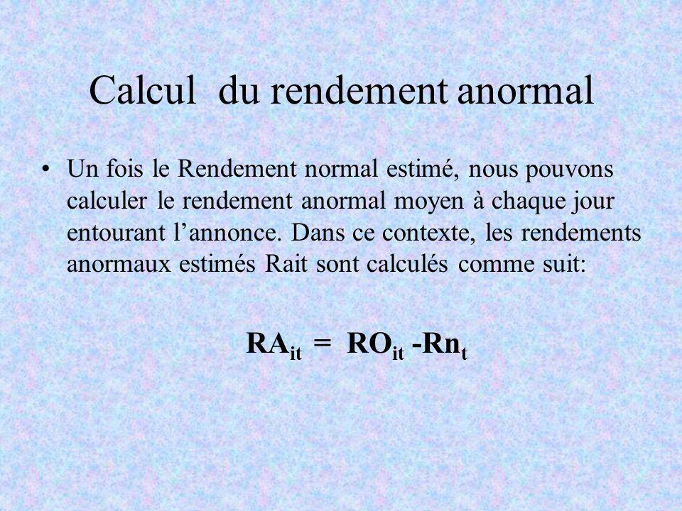 Calcul du rendement anormal Un fois le Rendement normal estimé, nous pouvons calculer le rendement anormal moyen à chaque jour entourant lannonce. Dan