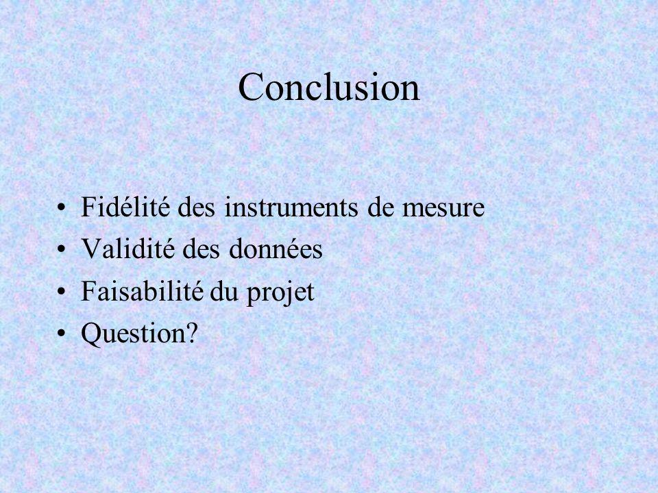 Conclusion Fidélité des instruments de mesure Validité des données Faisabilité du projet Question?
