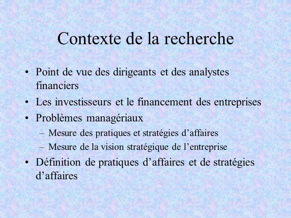 Contexte de la recherche Point de vue des dirigeants et des analystes financiers Les investisseurs et le financement des entreprises Problèmes managér