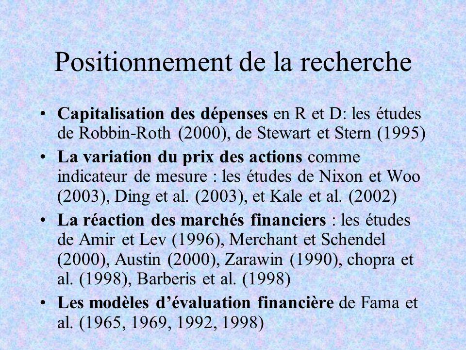 Positionnement de la recherche Capitalisation des dépenses en R et D: les études de Robbin-Roth (2000), de Stewart et Stern (1995) La variation du pri