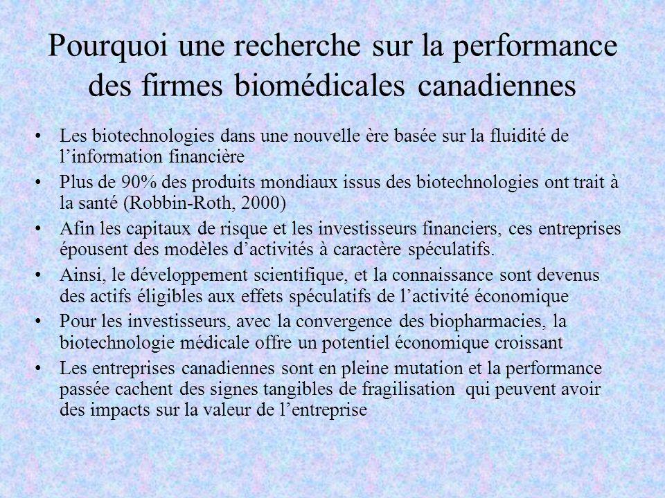 Pourquoi une recherche sur la performance des firmes biomédicales canadiennes Les biotechnologies dans une nouvelle ère basée sur la fluidité de linfo
