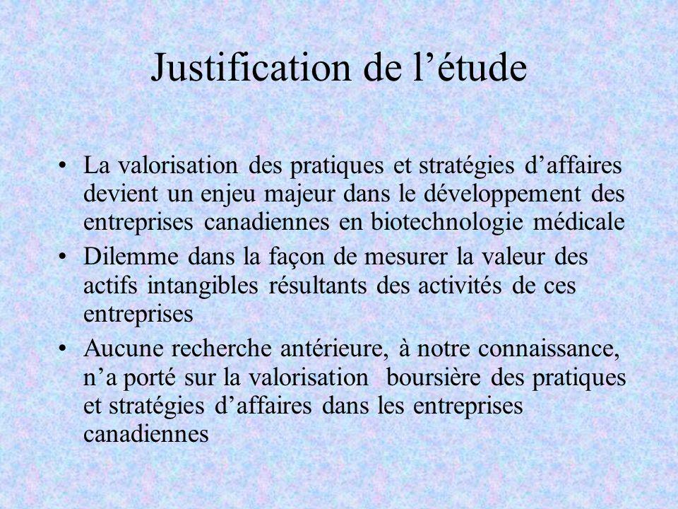 Justification de létude La valorisation des pratiques et stratégies daffaires devient un enjeu majeur dans le développement des entreprises canadienne