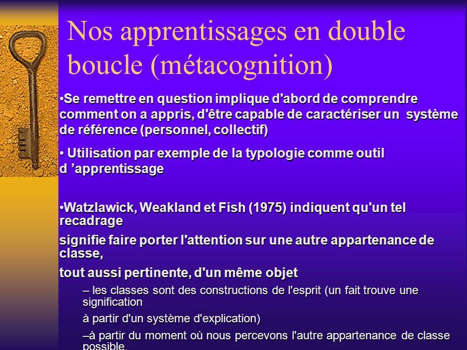 Nos apprentissages en double boucle (métacognition) Se remettre en question implique d abord de comprendre comment on a appris, d être capable de caractériser un système de référence (personnel, collectif)Se remettre en question implique d abord de comprendre comment on a appris, d être capable de caractériser un système de référence (personnel, collectif) Utilisation par exemple de la typologie comme outil d apprentissage Utilisation par exemple de la typologie comme outil d apprentissage Watzlawick, Weakland et Fish (1975) indiquent qu un tel recadrageWatzlawick, Weakland et Fish (1975) indiquent qu un tel recadrage signifie faire porter l attention sur une autre appartenance de classe, tout aussi pertinente, d un même objet – les classes sont des constructions de l esprit (un fait trouve une signification à partir d un système d explication) –à partir du moment où nous percevons l autre appartenance de classe possible, nous ne pouvons pas facilement revenir au piège et à l angoisse de notre ancienne vision de la réalité.
