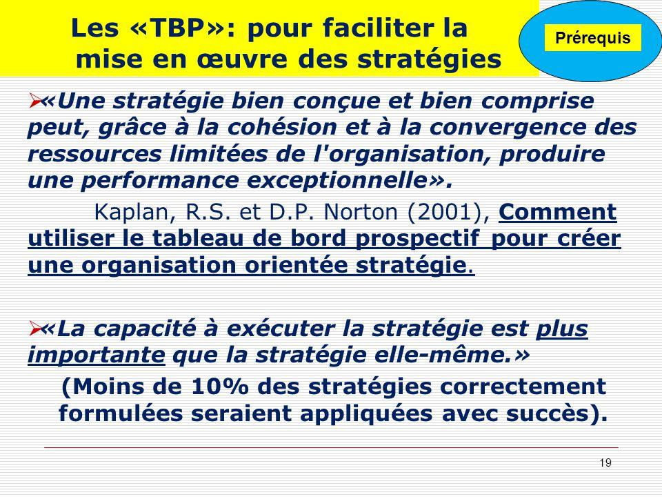 Les «TBP»: pour faciliter la mise en œuvre des stratégies «Une stratégie bien conçue et bien comprise peut, grâce à la cohésion et à la convergence de