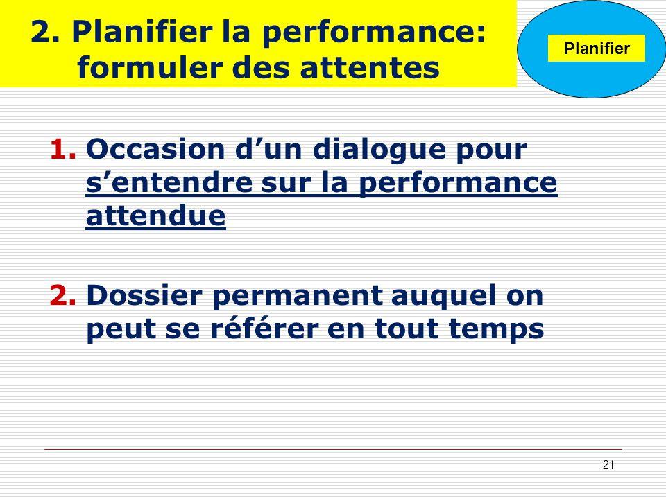 2. Planifier la performance: formuler des attentes 1.Occasion dun dialogue pour sentendre sur la performance attendue 2.Dossier permanent auquel on pe