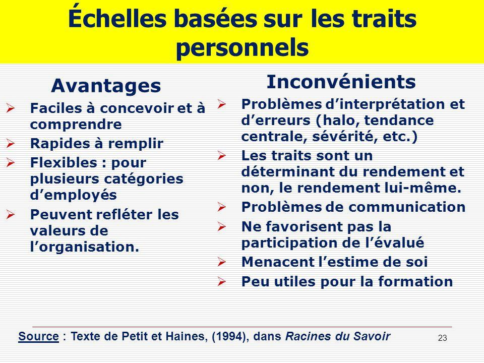 23 Échelles basées sur les traits personnels Avantages Faciles à concevoir et à comprendre Rapides à remplir Flexibles : pour plusieurs catégories dem