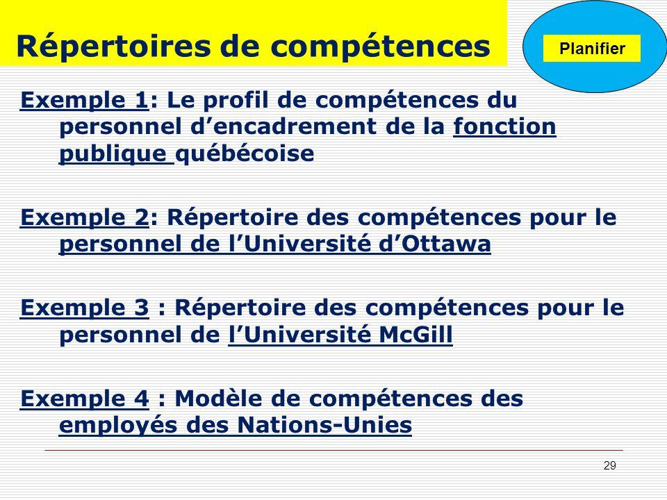 Répertoires de compétences Exemple 1: Le profil de compétences du personnel dencadrement de la fonction publique québécoise Exemple 2: Répertoire des