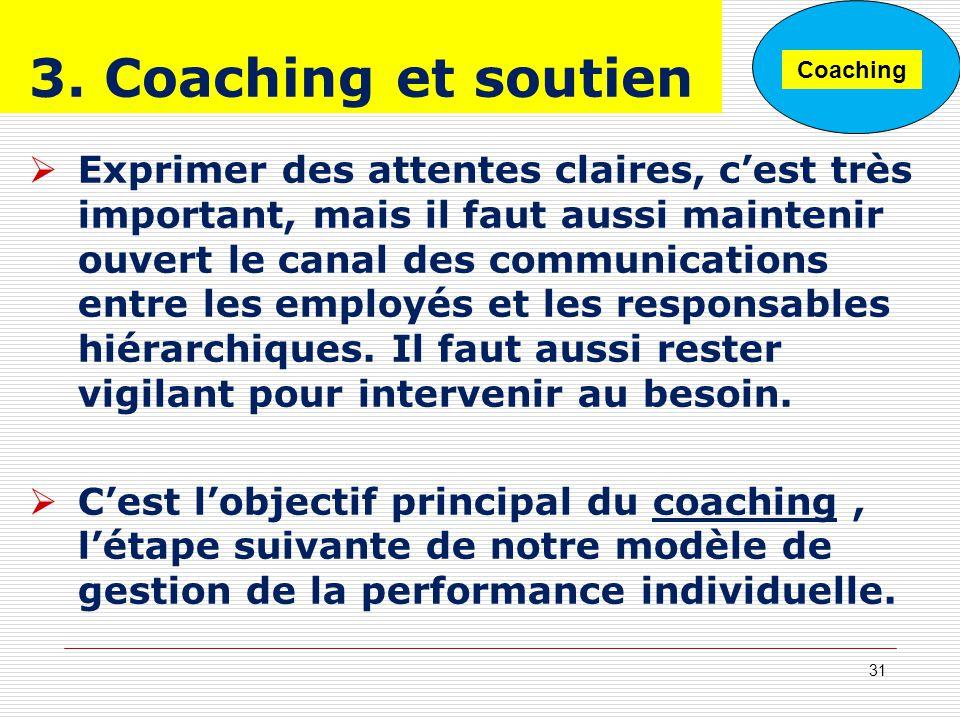 3. Coaching et soutien Exprimer des attentes claires, cest très important, mais il faut aussi maintenir ouvert le canal des communications entre les e