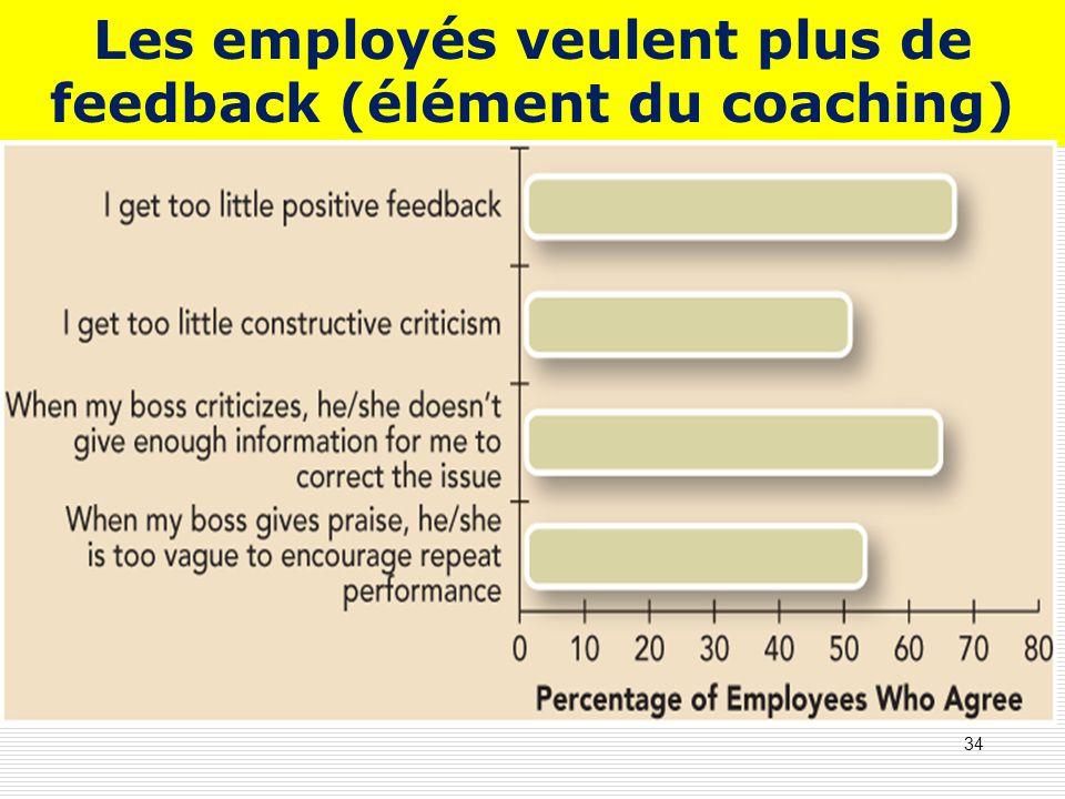 Les employés veulent plus de feedback (élément du coaching) 34