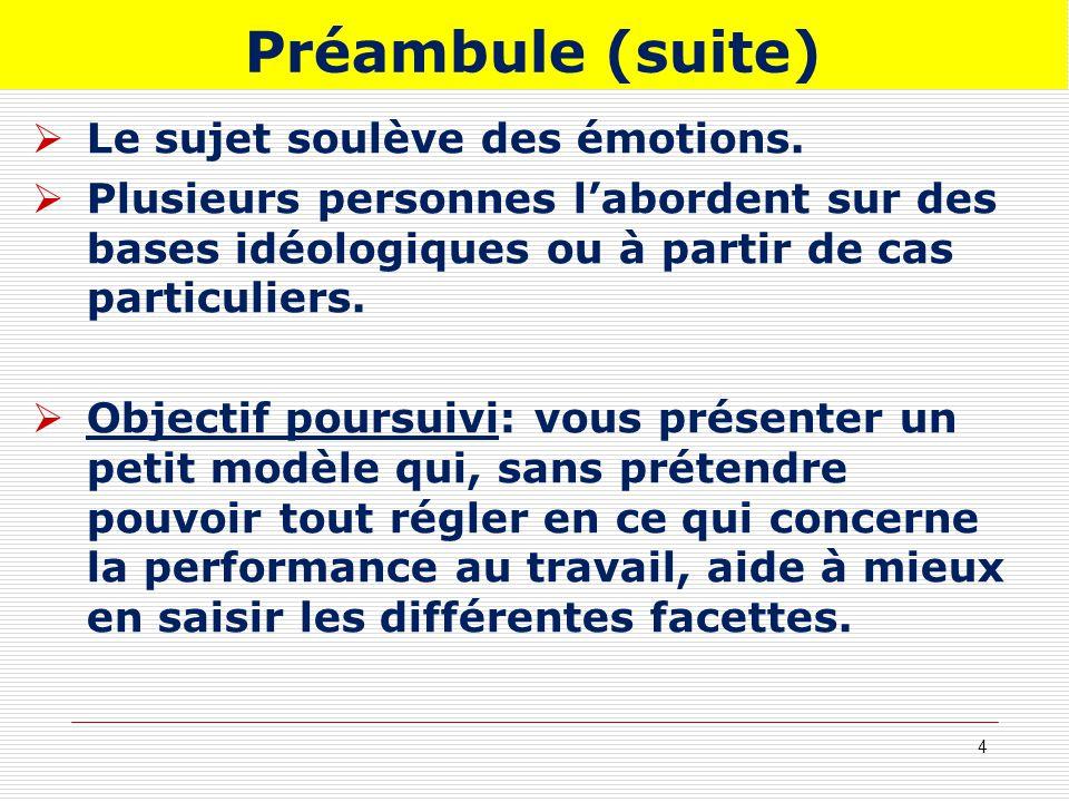 Préambule (suite) Le sujet soulève des émotions. Plusieurs personnes labordent sur des bases idéologiques ou à partir de cas particuliers. Objectif po