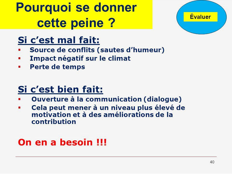 40 Si cest mal fait: Source de conflits (sautes dhumeur) Impact négatif sur le climat Perte de temps Si cest bien fait: Ouverture à la communication (