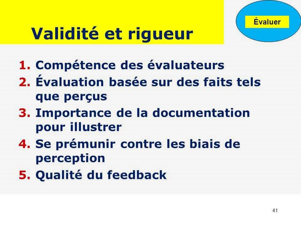 Validité et rigueur 1.Compétence des évaluateurs 2.Évaluation basée sur des faits tels que perçus 3.Importance de la documentation pour illustrer 4.Se