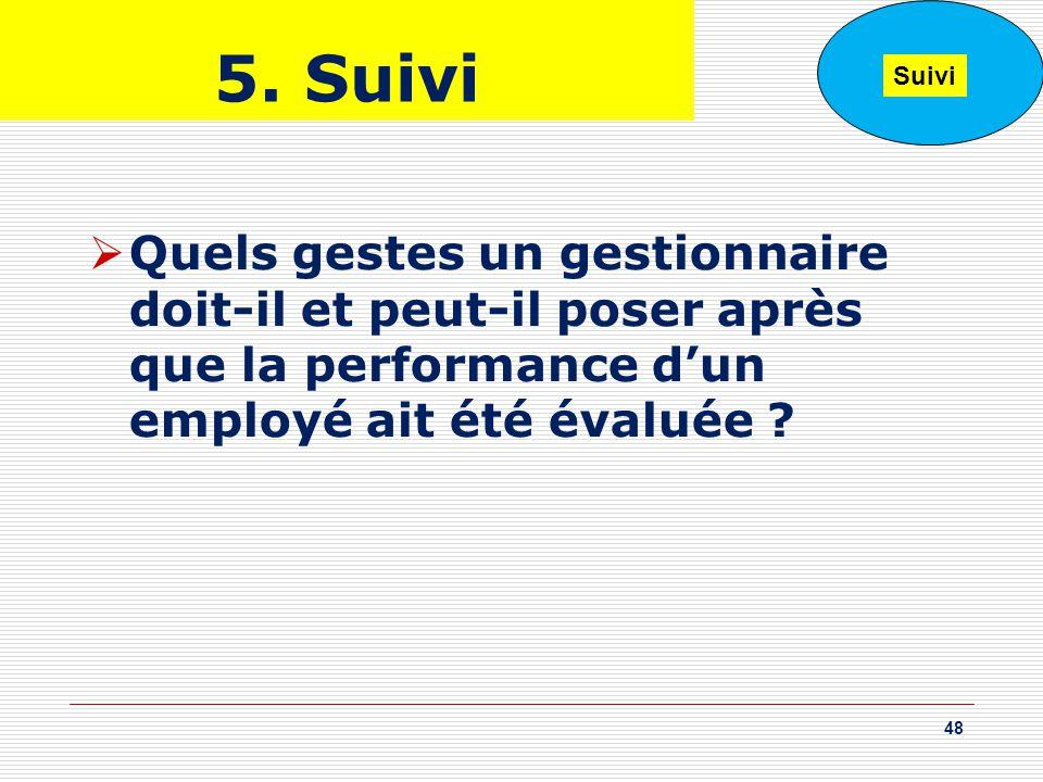 Quels gestes un gestionnaire doit-il et peut-il poser après que la performance dun employé ait été évaluée ? 5. Suivi 48 Suivi