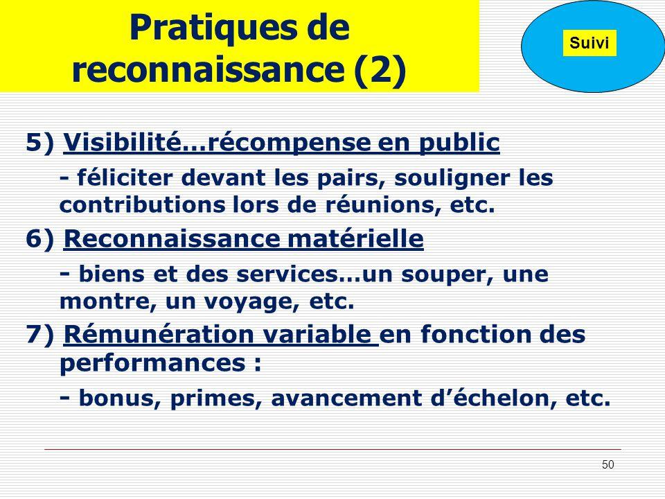 Pratiques de reconnaissance (2) 5) Visibilité…récompense en public - féliciter devant les pairs, souligner les contributions lors de réunions, etc. 6)