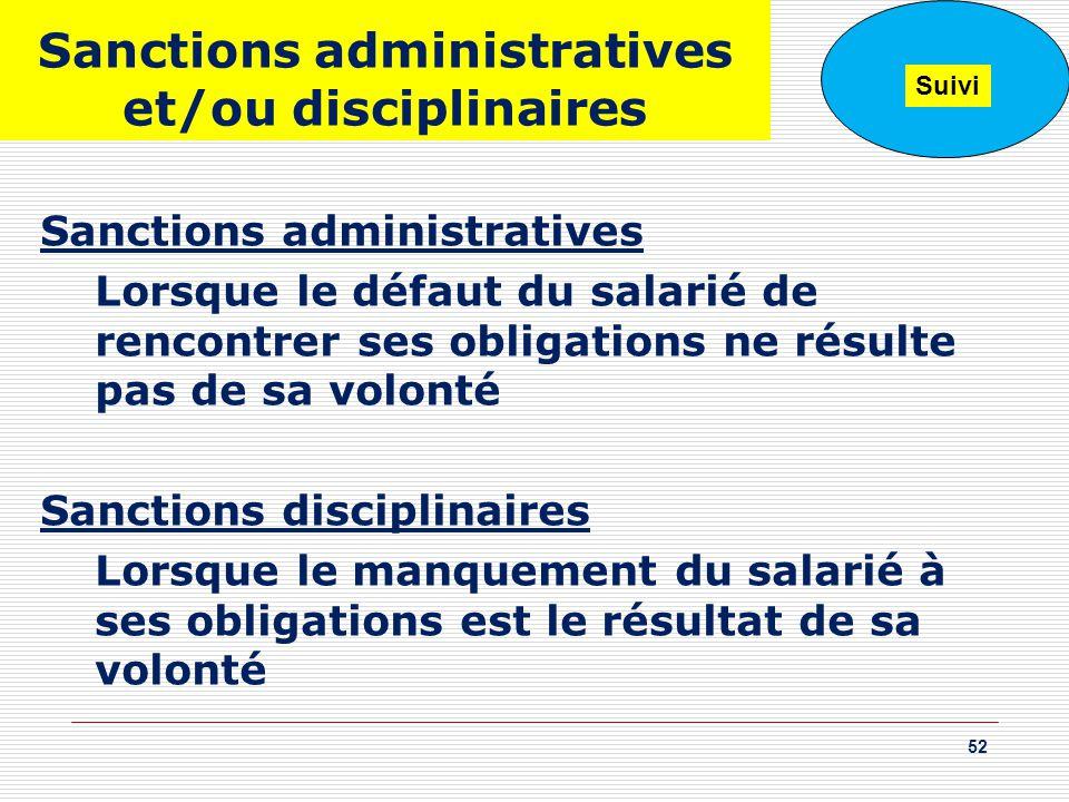 Sanctions administratives Lorsque le défaut du salarié de rencontrer ses obligations ne résulte pas de sa volonté Sanctions disciplinaires Lorsque le