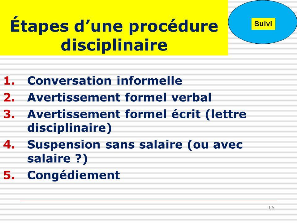 Étapes dune procédure disciplinaire 55 1.Conversation informelle 2.Avertissement formel verbal 3.Avertissement formel écrit (lettre disciplinaire) 4.S
