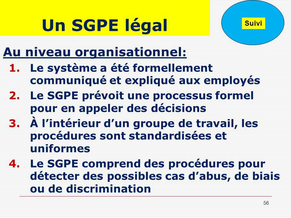 Un SGPE légal Au niveau organisationnel : 1.Le système a été formellement communiqué et expliqué aux employés 2.Le SGPE prévoit une processus formel p