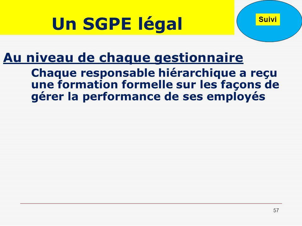 Un SGPE légal Au niveau de chaque gestionnaire Chaque responsable hiérarchique a reçu une formation formelle sur les façons de gérer la performance de