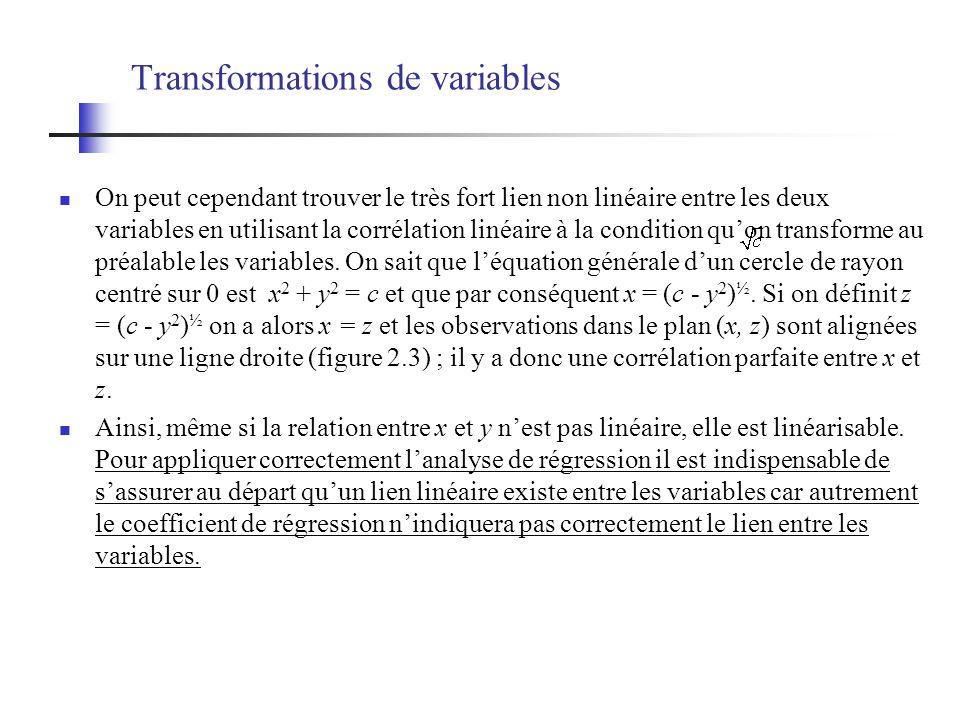 Transformations de variables On peut cependant trouver le très fort lien non linéaire entre les deux variables en utilisant la corrélation linéaire à la condition quon transforme au préalable les variables.