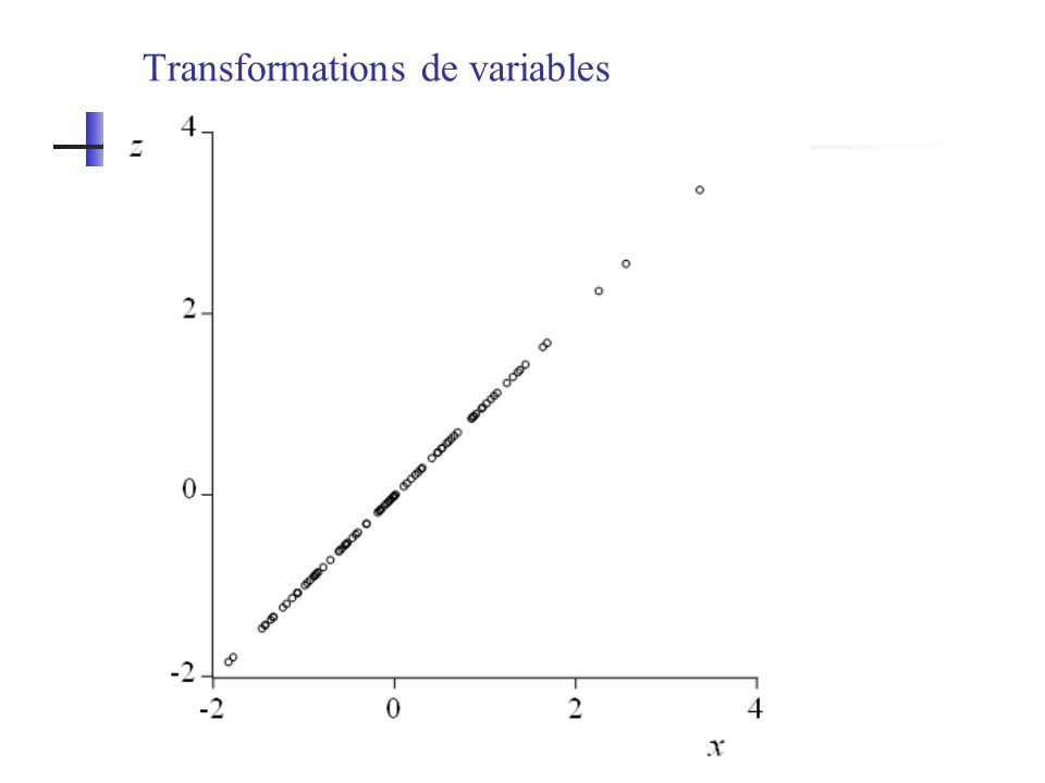 Transformations de variables