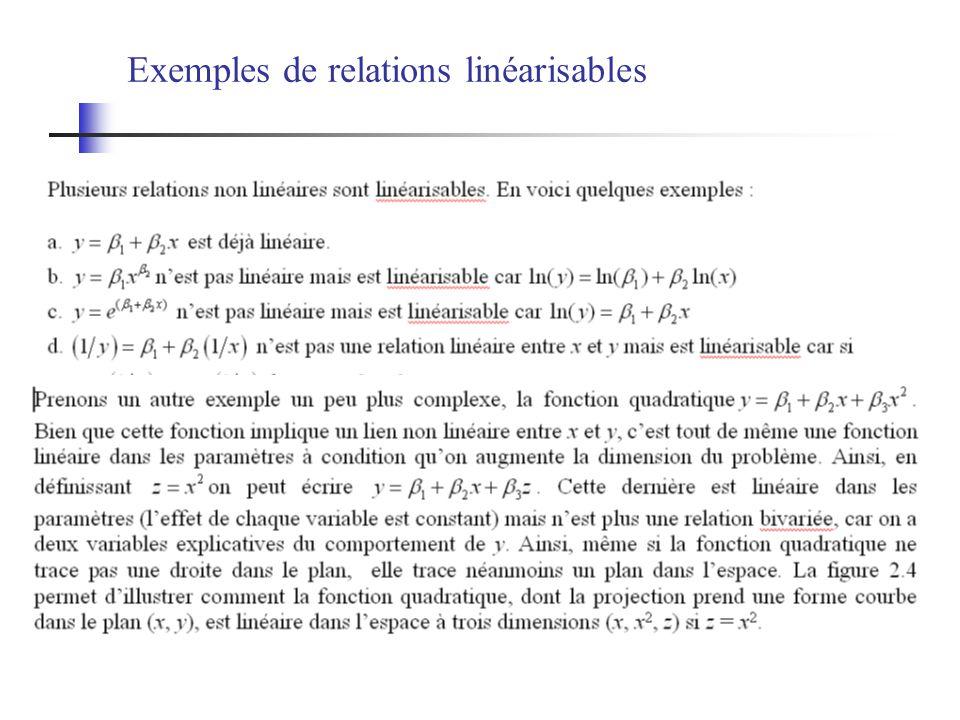 Exemples de relations linéarisables