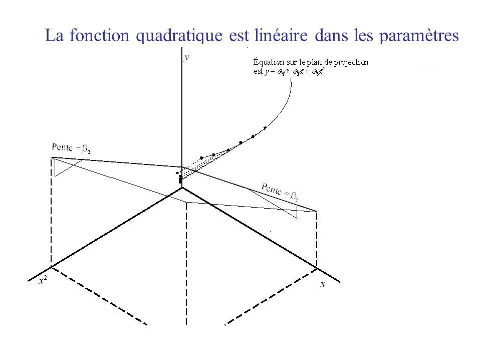 La fonction quadratique est linéaire dans les paramètres