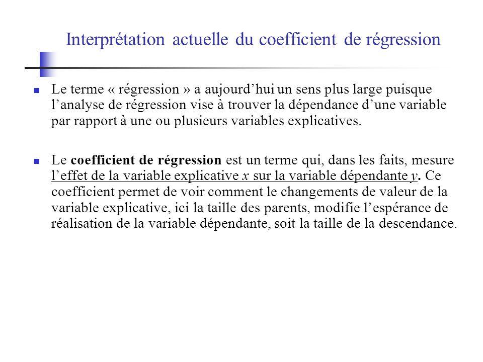 Interprétation actuelle du coefficient de régression Le terme « régression » a aujourdhui un sens plus large puisque lanalyse de régression vise à trouver la dépendance dune variable par rapport à une ou plusieurs variables explicatives.