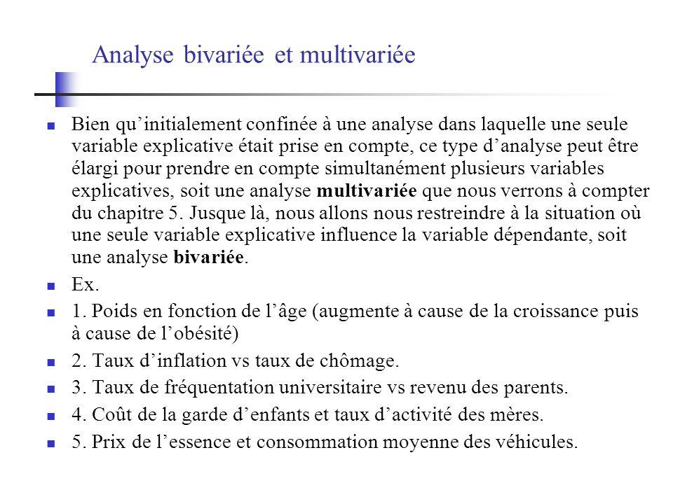 Analyse bivariée et multivariée Bien quinitialement confinée à une analyse dans laquelle une seule variable explicative était prise en compte, ce type danalyse peut être élargi pour prendre en compte simultanément plusieurs variables explicatives, soit une analyse multivariée que nous verrons à compter du chapitre 5.