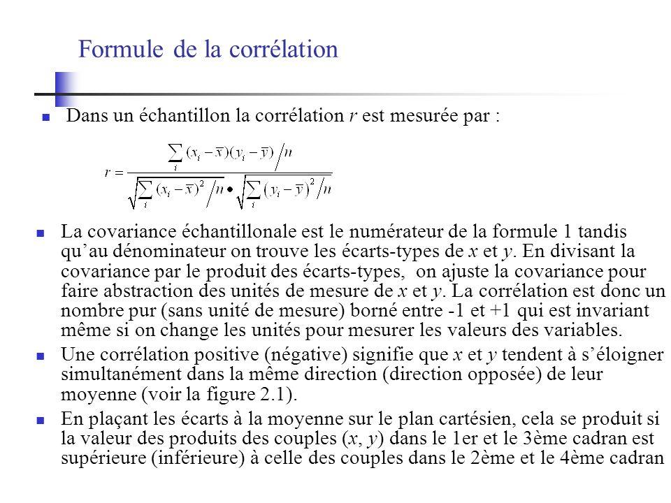 Formule de la corrélation Dans un échantillon la corrélation r est mesurée par : La covariance échantillonale est le numérateur de la formule 1 tandis quau dénominateur on trouve les écarts-types de x et y.