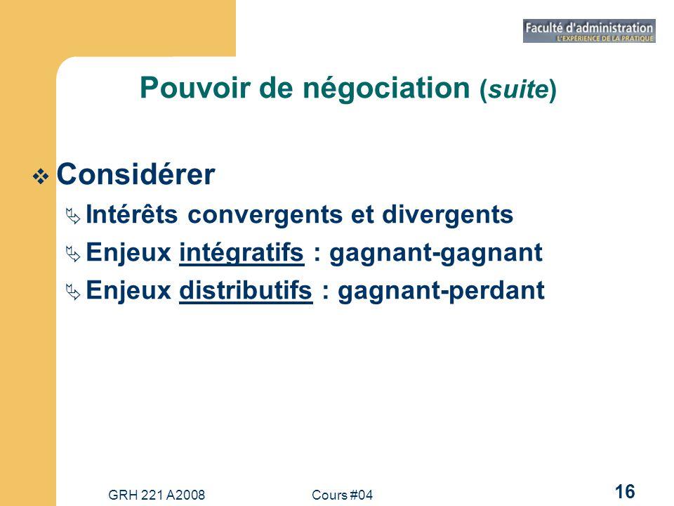 GRH 221 A2008Cours #04 16 Pouvoir de négociation (suite) Considérer Intérêts convergents et divergents Enjeux intégratifs : gagnant-gagnant Enjeux distributifs : gagnant-perdant