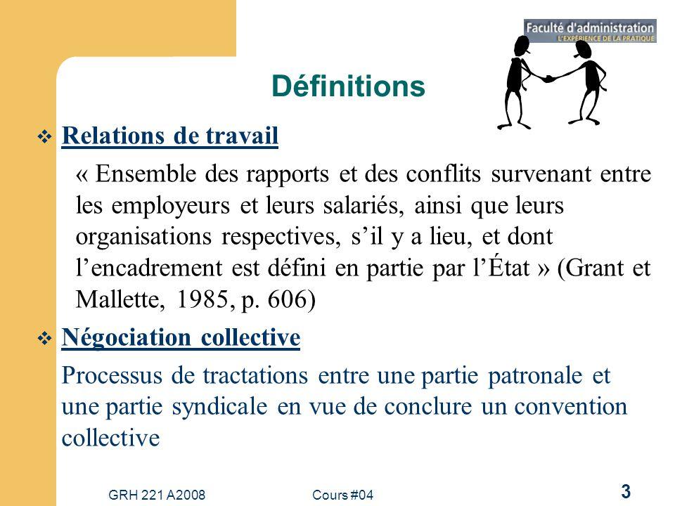 GRH 221 A2008Cours #04 24 Convention collective et autres lois Convention collective nest pas le seul document légal encadrant la GRH en contexte syndiqué.