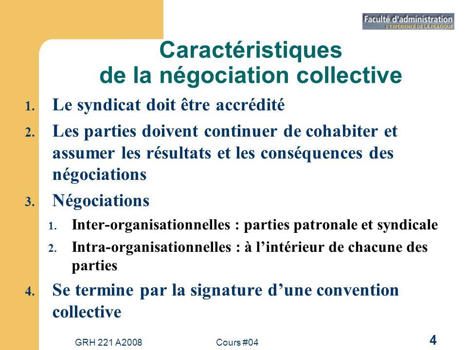 GRH 221 A2008Cours #04 4 Caractéristiques de la négociation collective 1.
