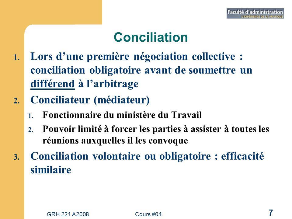 GRH 221 A2008Cours #04 28 Tribunaux darbitrage de griefs vs tribunaux de droit commun Tribunaux dAG 1.