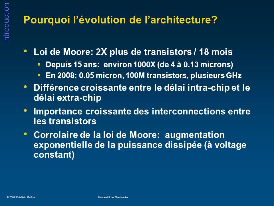 © 2001 Frédéric MailhotUniversité de Sherbrooke Introduction Parallélisme: MLP Machines massivement parallèles Thinking machines Masspar NOW (Network of Workstations) Multiprocesseurs ASCI White Beowulf