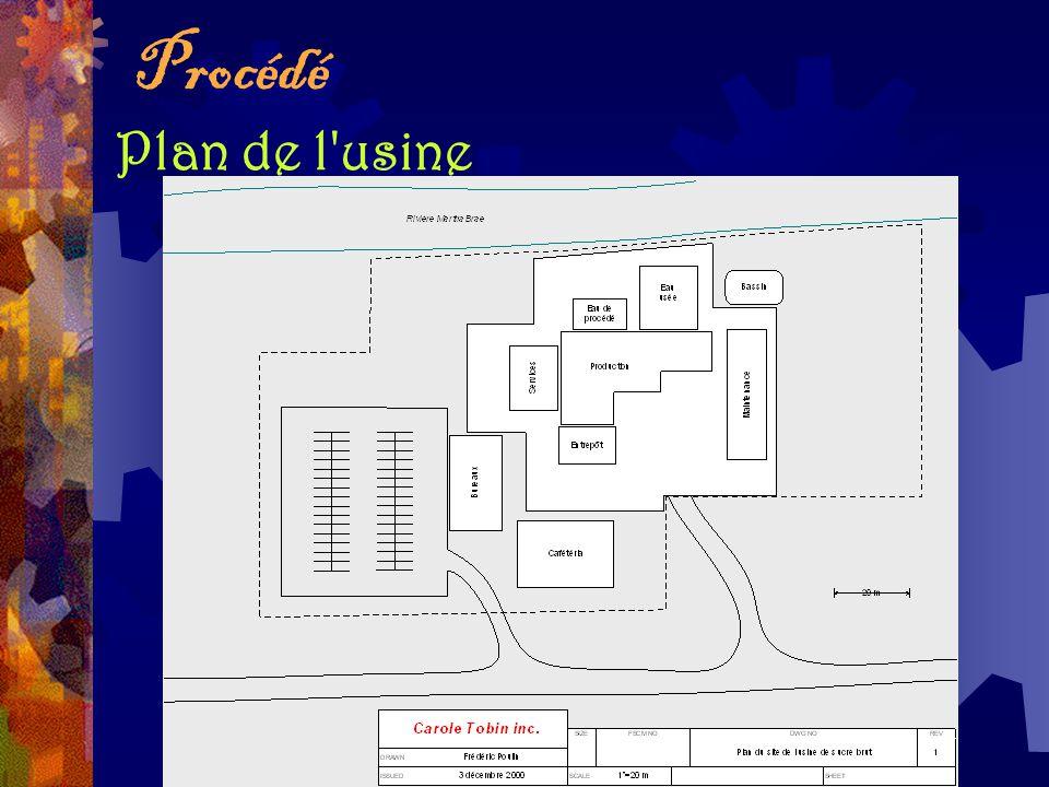 Procédé Plan de l'usine