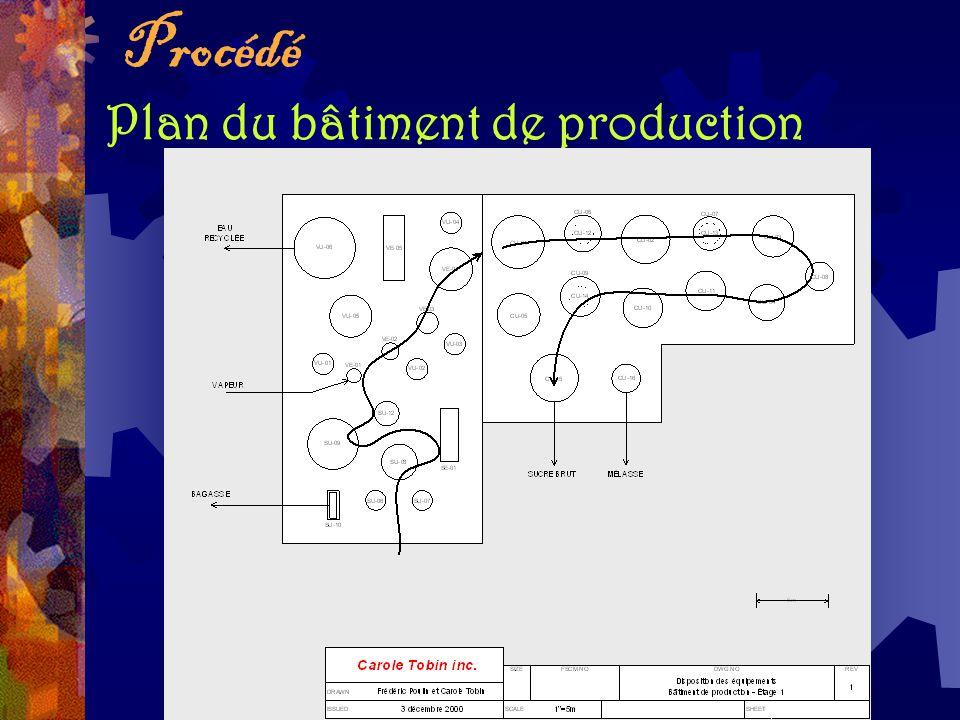 Procédé Plan du bâtiment de production