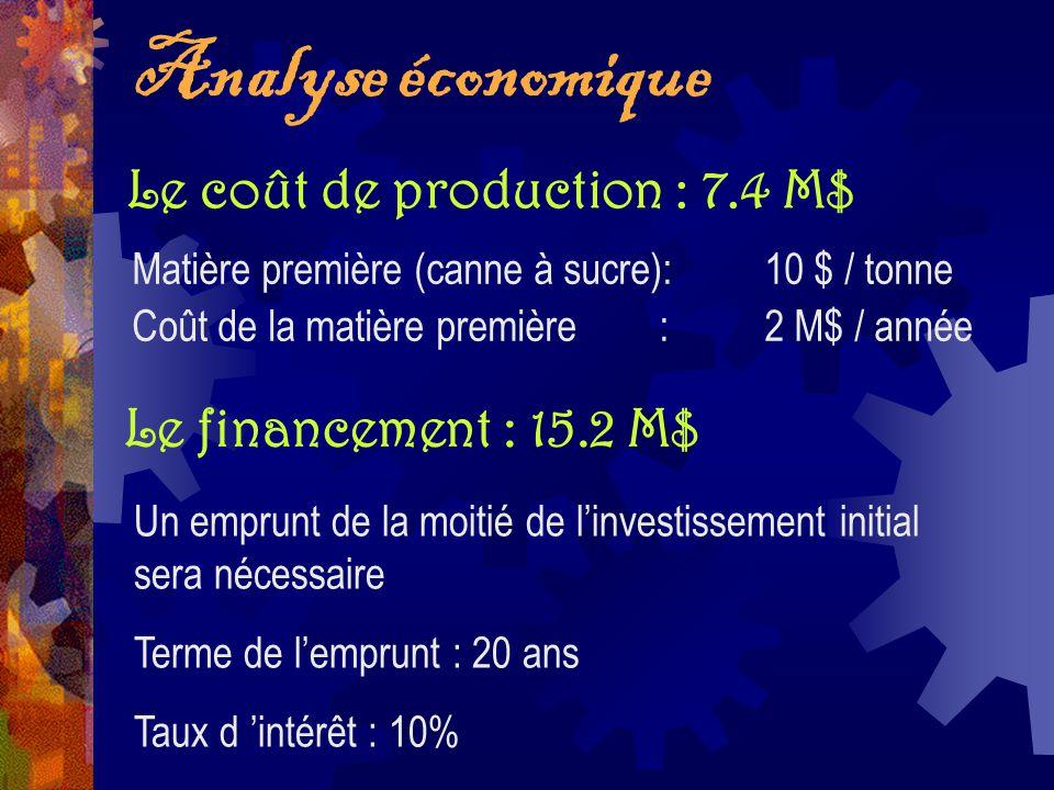 Analyse économique Le coût de production : 7.4 M$ Le financement : 15.2 M$ Matière première (canne à sucre):10 $ / tonne Coût de la matière première:2