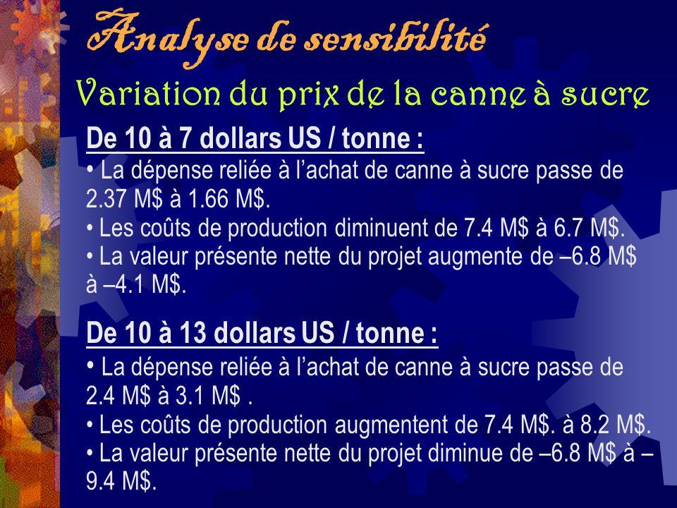Analyse de sensibilité Variation du prix de la canne à sucre De 10 à 7 dollars US / tonne : La dépense reliée à lachat de canne à sucre passe de 2.37