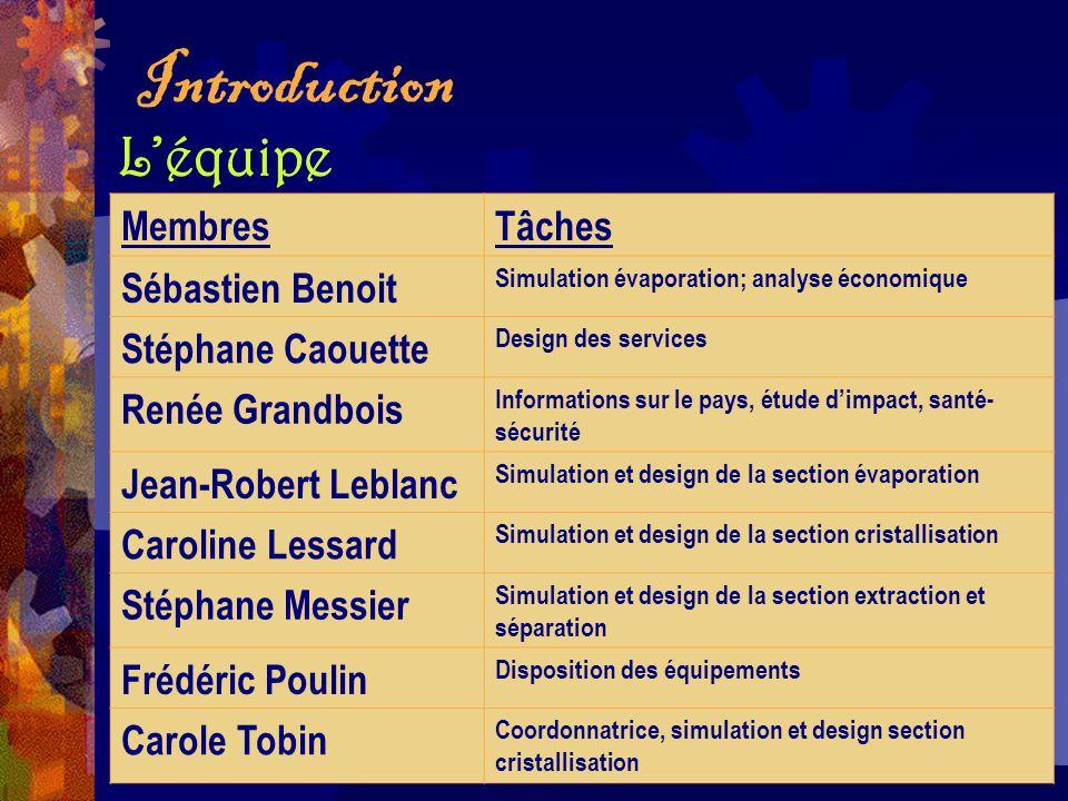 Introduction Léquipe MembresTâches Sébastien Benoit Simulation évaporation; analyse économique Stéphane Caouette Design des services Renée Grandbois I