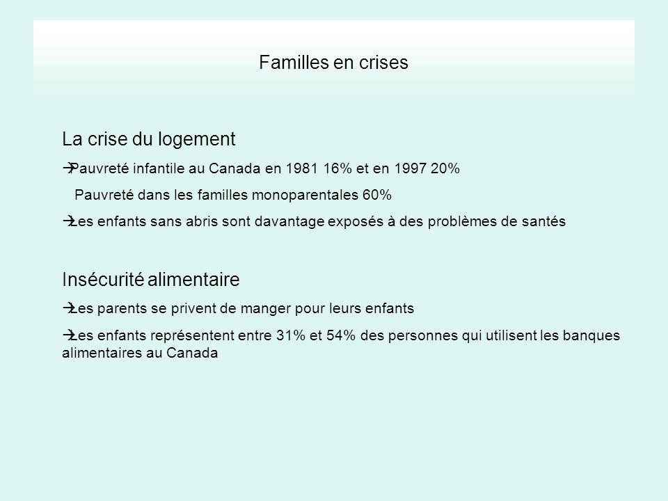 Familles en crises La crise du logement Pauvreté infantile au Canada en 1981 16% et en 1997 20% Pauvreté dans les familles monoparentales 60% Les enfa