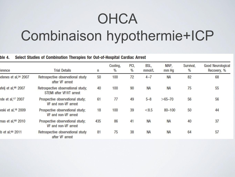 OHCA Combinaison hypothermie+ICP